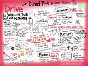 Visual Notetaking by Lynn Cazaly, used with permission