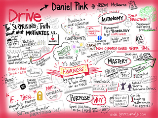 Visual Notetaking: Tapping into other modalities for learning