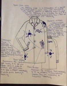 Megan Legere's Coat