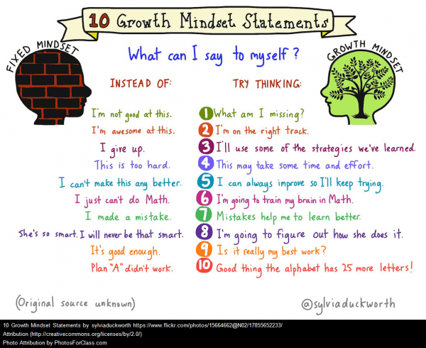 growth_statements