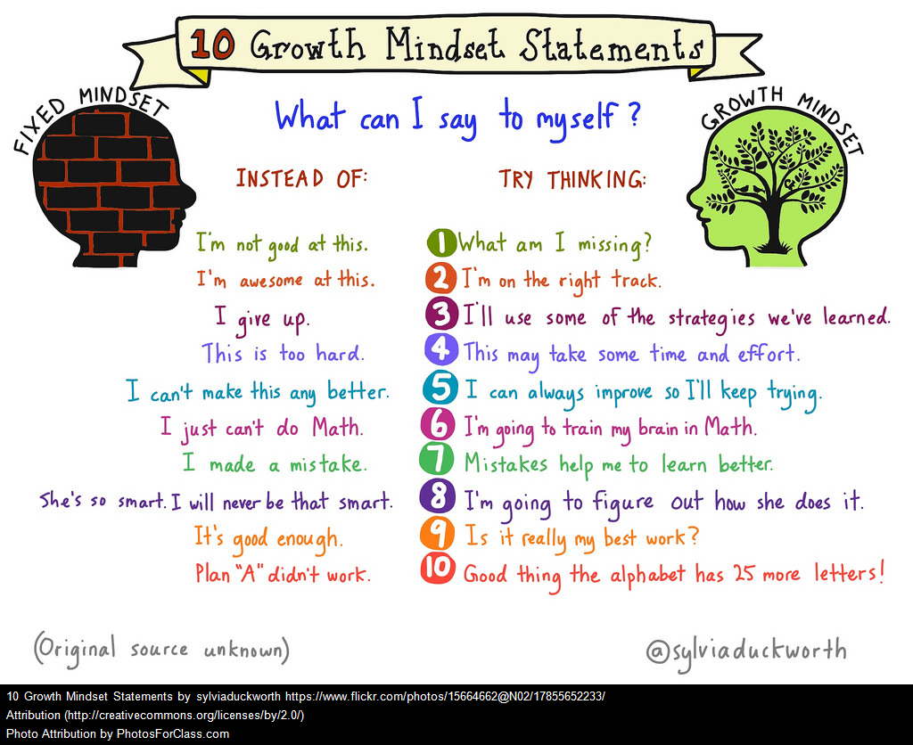 Onward and Upward: Fostering a growth mindset