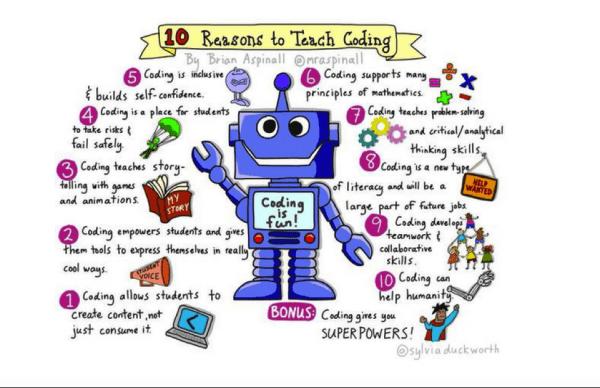 10_coding