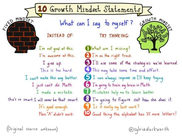 sylvia-grown-mindset-statements