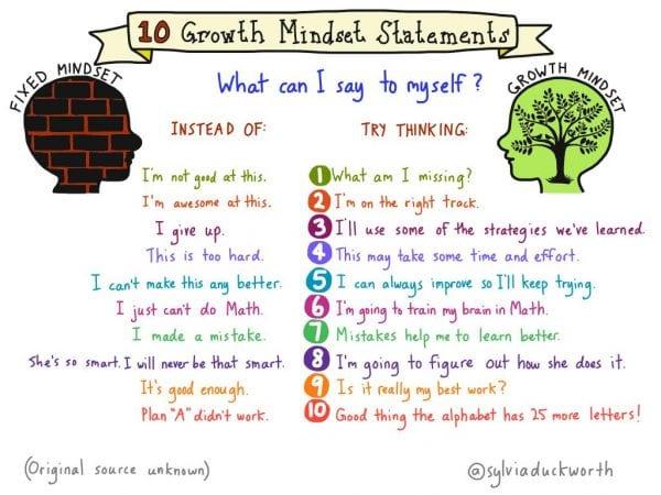 sylvia-grown-mindset-statements