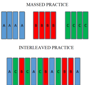 interleaved vs massed practice