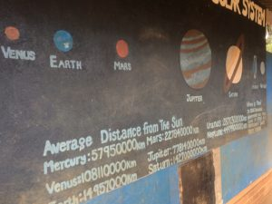 The wall of planets that is no more